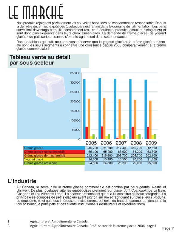 Les givrés, page type plan d'Affaires, 2009